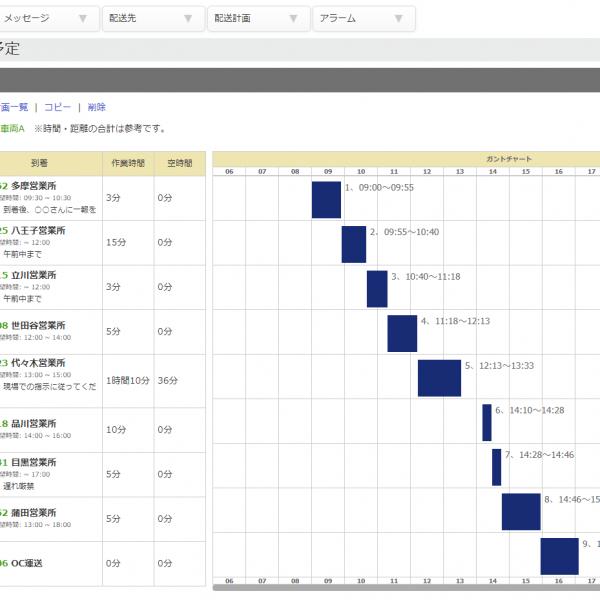 管理画面で作成した配送計画の確認画面になります。 配送予定が記載された表や直観的にわかりやすいガントチャートでその日の配送の流れが確認できます。
